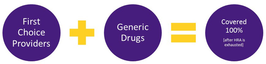 first choice providers and generic drugs 100%